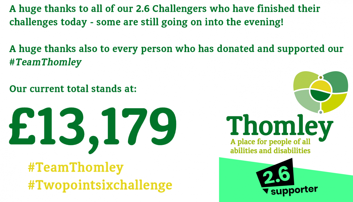 Fantastic Fundraising Amount Raised For Thomley