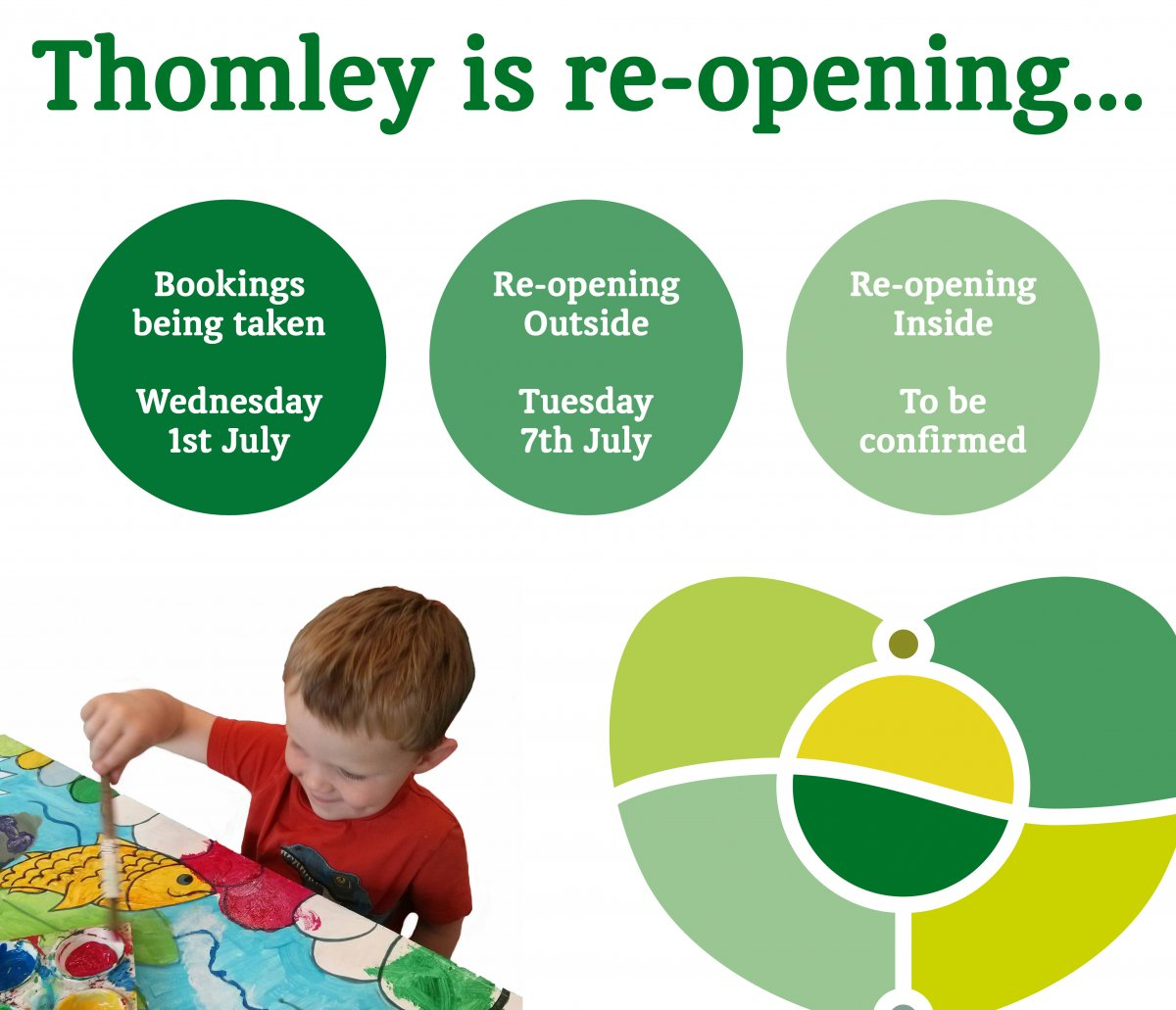 Thomley Will Re-open From July 7th…